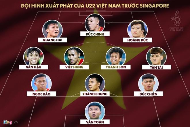 Thay hàng loạt vị trí, thầy Park tung đội hình bất khả chiến bại trước trận đấu với U22 Singapore - Ảnh 1