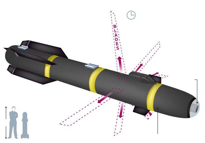 Mỹ triển khai tên lửa bí mật sở hữu 6 lưỡi dao thép nhằm tiêu diệt khủng bố - Ảnh 1