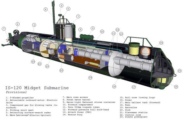 """Hạm đội tàu ngầm Iran: Những """"kẻ hủy diệt"""" thầm lặng sở hữu sức mạnh đáng gờm - Ảnh 3"""