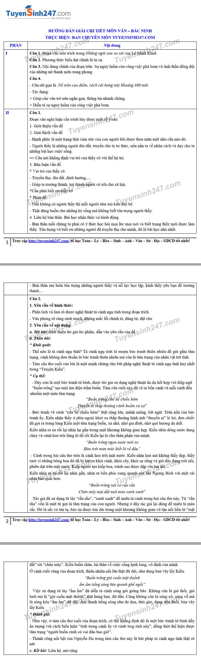 Đáp án, đề thi môn Ngữ Văn vào lớp 10 tại Bắc Ninh chuẩn và chính xác nhất - Ảnh 2