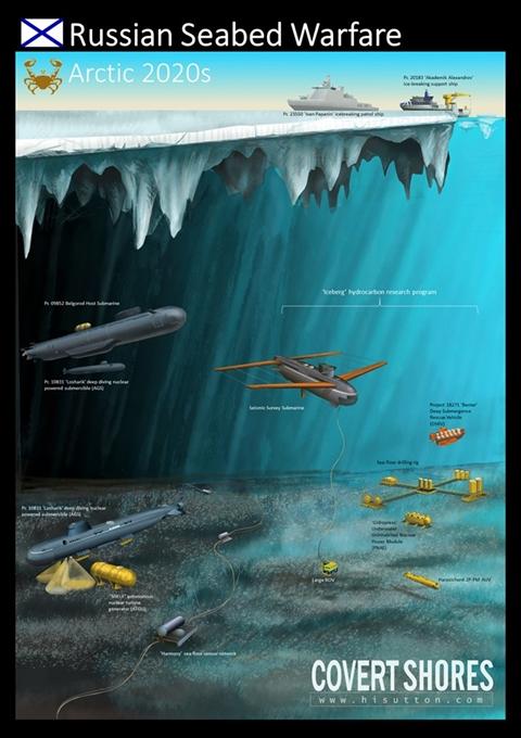 Tàu ngầm Nga bốc cháy làm lộ căn cứ quân sự bí mật dưới đáy biển? - Ảnh 2