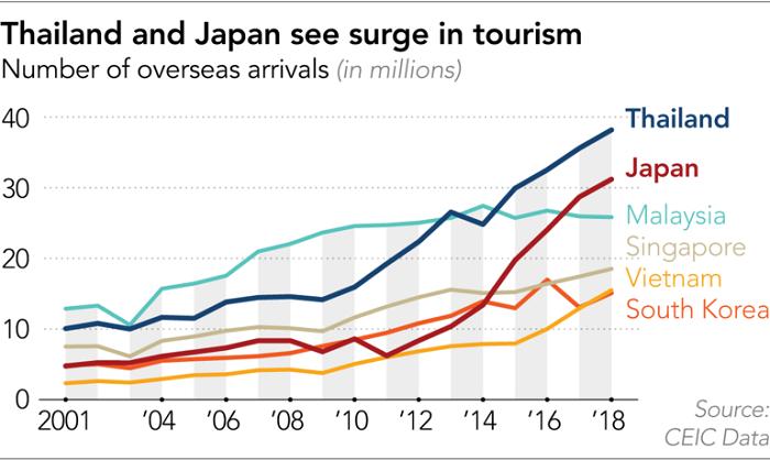 Khách du lịch quỵt tiền viện phí, các bệnh viện tại châu Á đau đầu tìm cách giải quyết - Ảnh 2