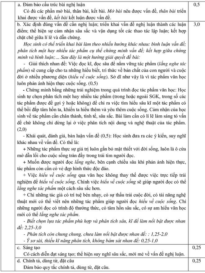 Đáp án chính thức 3 môn Toán, Ngữ Văn, tiếng Anh vào lớp 10 TP.HCM - Ảnh 4