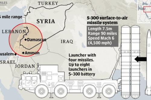 Tin tức quân sự mới nóng nhất ngày 4/8: Syria thất bại khi tấn công trạm chế áp điện tử Israel - Ảnh 2