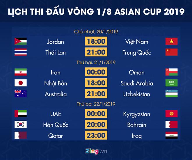 Nhận định Nhật Bản - Saudi Arabia Asian Cup 2019: Đứng trước bầy sư tử, hoa anh đào có nở rộ? - Ảnh 3