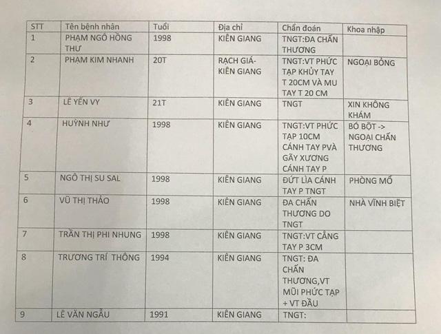 Hiện trường vụ xe khách chở 21 người lao xuống vực sâu ở đèo Hải Vân - Ảnh 6