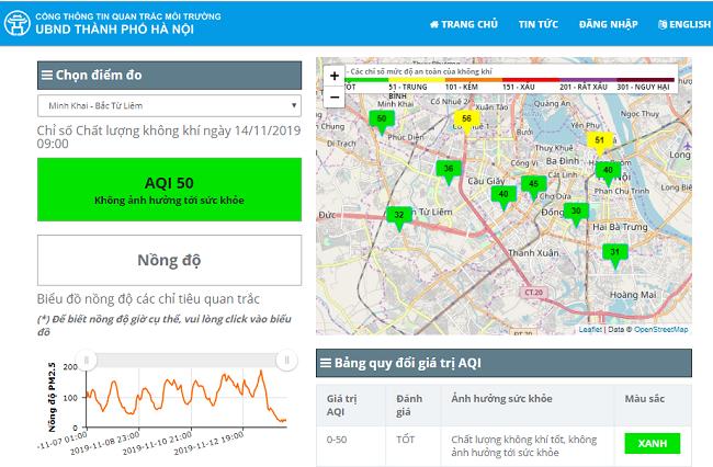 """Hà Nội đón mưa """"vàng"""", chỉ số chất lượng không khí AQI giảm tới mức khó tin - Ảnh 2"""