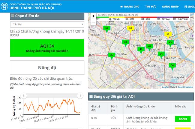 """Hà Nội đón mưa """"vàng"""", chỉ số chất lượng không khí AQI giảm tới mức khó tin - Ảnh 1"""