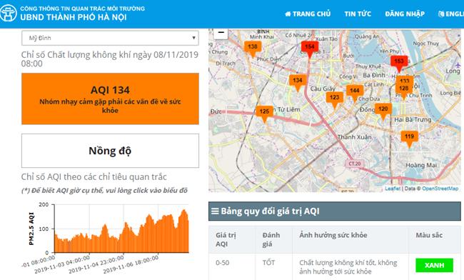 """Không có mưa, chất lượng không khí tại Hà Nội """"đỏ rực"""" trở lại - Ảnh 3"""