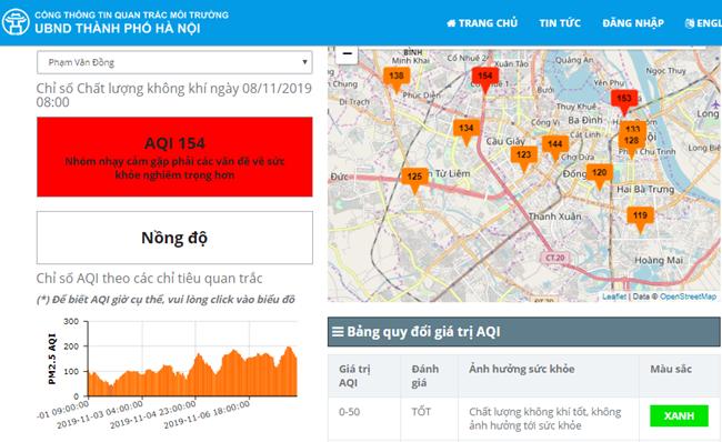 """Không có mưa, chất lượng không khí tại Hà Nội """"đỏ rực"""" trở lại - Ảnh 2"""