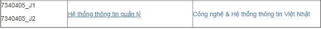 Tuyển sinh đại học 2019: Tra cứu mã trường, mã ngành Học viện Ngân hàng - Ảnh 2