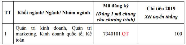 Tuyển sinh đại học 2019: Chi tiết mã ngành Đại học Đà Nẵng - Ảnh 2
