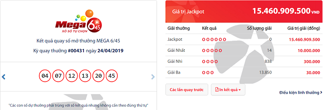 """Kết quả xổ số Vietlott hôm nay 26/4/2019: Jackpot hơn 15 tỷ đồng """"nở hoa"""" hay """"bế tắc""""? - Ảnh 1"""