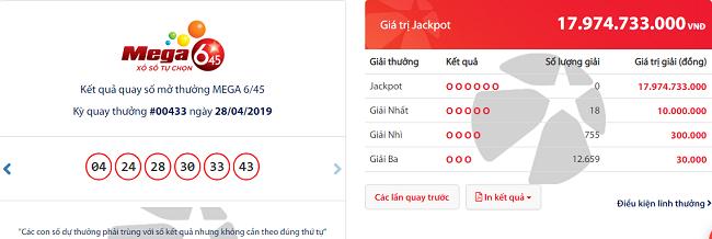 Kết quả xổ số Vietlott hôm nay 1/5/2019: Truy tìm bộ số trúng Jackpot hơn 17 tỷ đồng - Ảnh 1