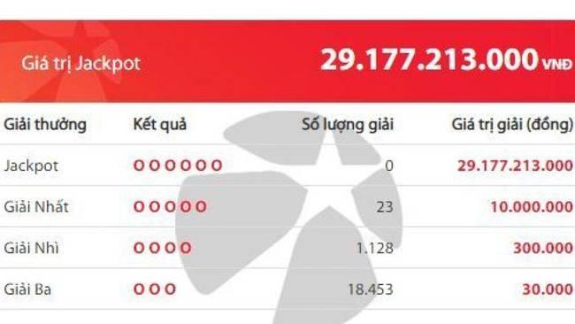 Kết quả xổ số Vietlott hôm nay 7/4/2019: Đi tìm chủ nhân giải Jackpot hơn 29 tỷ đồng - Ảnh 2