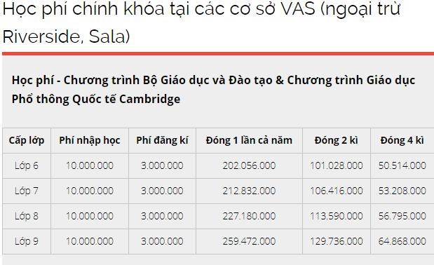 Tiết lộ mức học phí tại trường quốc tế Việt Úc bị phụ huynh tố bớt xén đồ ăn của học sinh - Ảnh 2