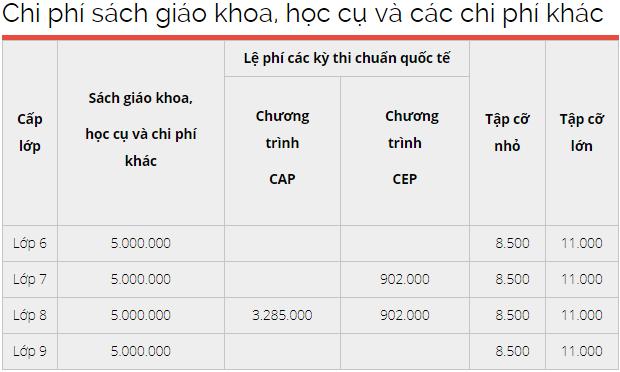 Tiết lộ mức học phí tại trường quốc tế Việt Úc bị phụ huynh tố bớt xén đồ ăn của học sinh - Ảnh 3