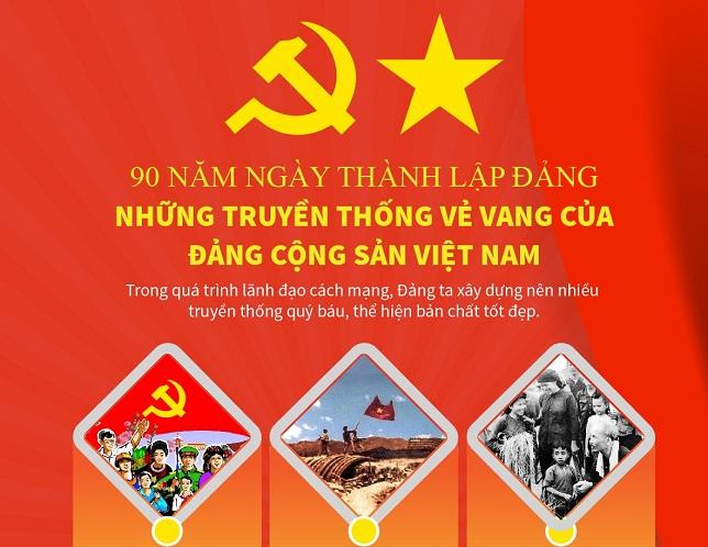 Các nước gửi Điện mừng nhân kỷ niệm 90 năm Ngày thành lập Đảng Cộng sản Việt Nam - Ảnh 1