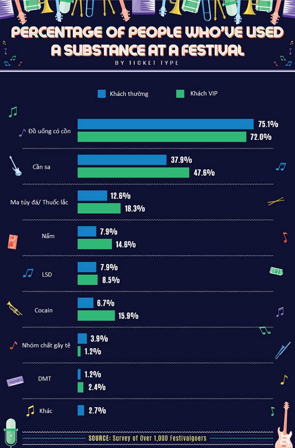 Top 10 chất kích thích được sử dụng nhiều nhất tại các lễ hội âm nhạc thế giới - Ảnh 3