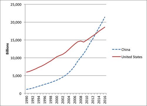 Washington lo ngại Trung Quốc thao túng 300.000 công dân tại Mỹ thành gián điệp - Ảnh 1