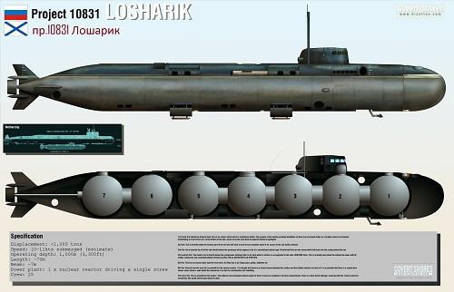 Tiết lộ về siêu tàu ngầm gián điệp bí mật nhất của Nga nghi vừa gặp nạn - Ảnh 2