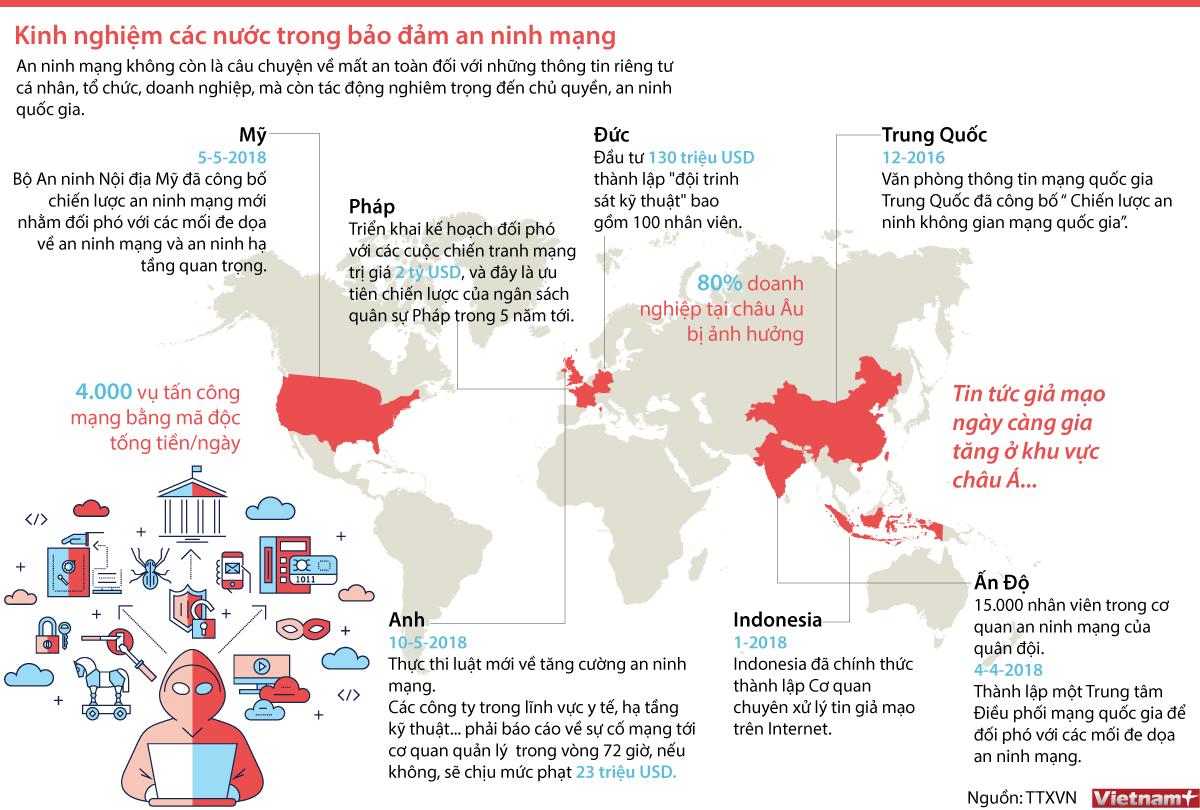 Bộ trưởng Nguyễn Mạnh Hùng: Không gian mạng cũng có rác, cần phải dọn thường xuyên! - Ảnh 1