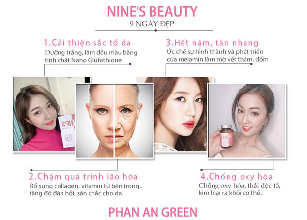 Viên uống trắng da Nine's Beauty - Ứng dụng công nghệ bào chế hiện đại đầu tiên tại Việt Nam - Ảnh 1