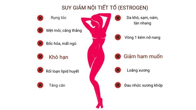 FémiPause – Liệu pháp tăng cường nội tiết tố nữ sau tuổi 30 - Ảnh 2