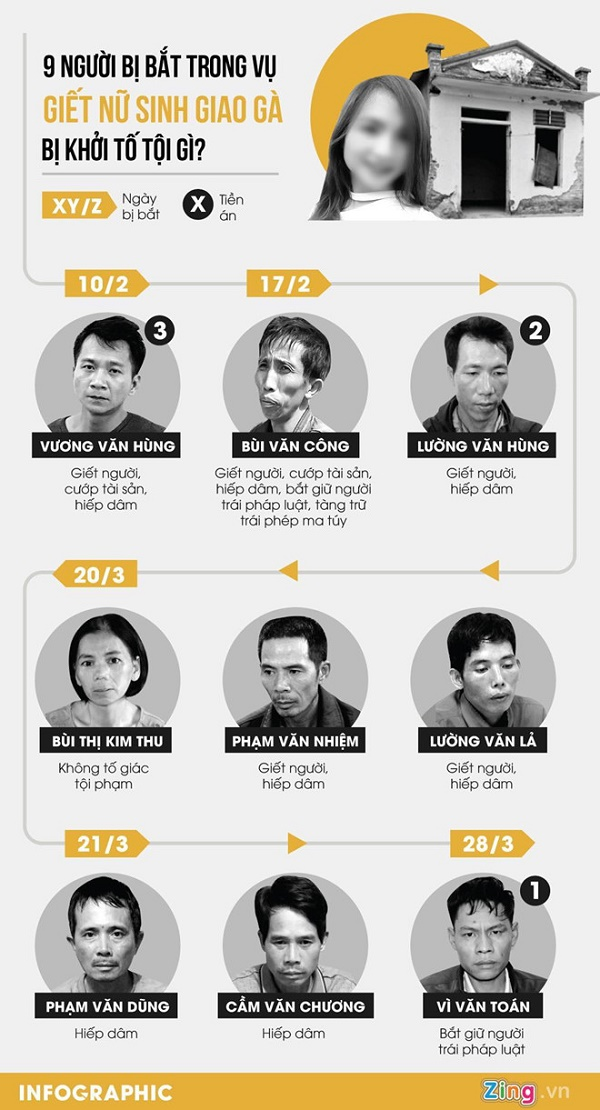 Bộ Công an giải trình vụ án nữ sinh giao gà bị sát hại ở Điện Biên - Ảnh 2