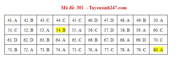 Đáp án đề thi môn Địa lý THPT quốc gia tất cả các mã đề chuẩn nhất, chính xác nhất (cập nhật) - Ảnh 1