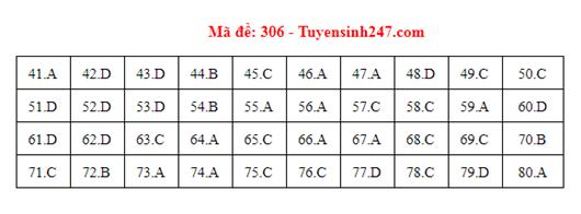 Đáp án đề thi môn Địa lý THPT quốc gia mã đề 306 chuẩn nhất, chính xác nhất - Ảnh 1