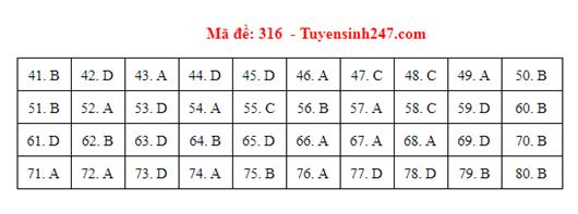 Đáp án đề thi môn Địa lý THPT quốc gia tất cả các mã đề chuẩn nhất, chính xác nhất (cập nhật) - Ảnh 16