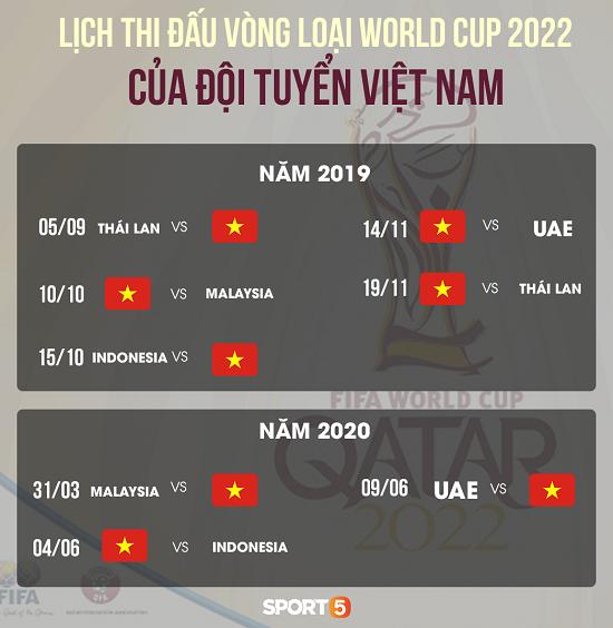 FIFA nhận định bất ngờ về bảng đấu của đội tuyển Việt Nam - Ảnh 2