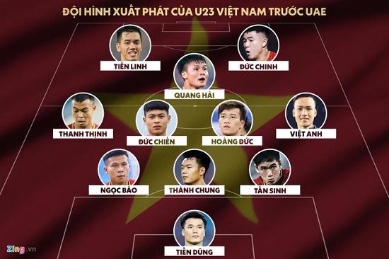 Công bố đội hình U23 Việt Nam - U23 UAE: Bùi Tiến Dũng bắt chính - Ảnh 1