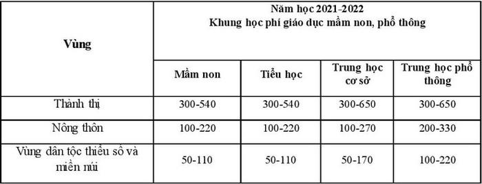 ĐBQH Lê Thanh Vân: Đề xuất tăng học phí là phản cảm - Ảnh 3