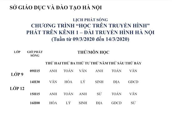 Hôm nay (9/3), Hà Nội dạy ôn cho học sinh lớp 9, lớp 12 qua truyền hình - Ảnh 1