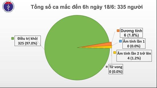 Phi công người Anh không cần phải ghép phổi, 63 ngày Việt Nam không có ca mắc COVID-19 ở cộng đồng - Ảnh 1