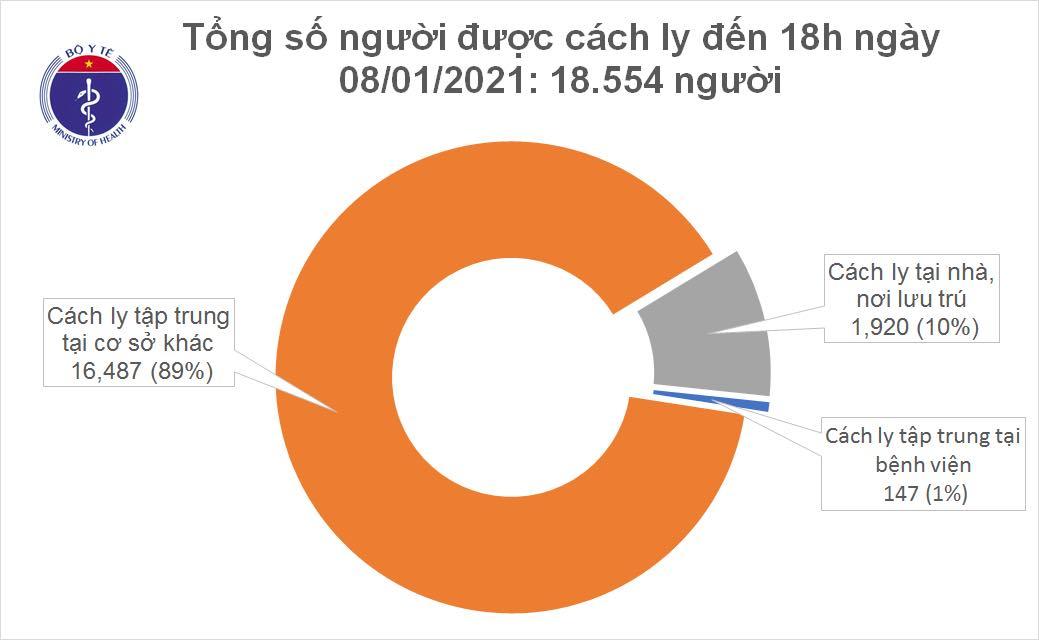 Chuyên gia đến từ Áo và 2 người khác mắc COVID-19, Việt Nam có 1.512 bệnh nhân - Ảnh 2