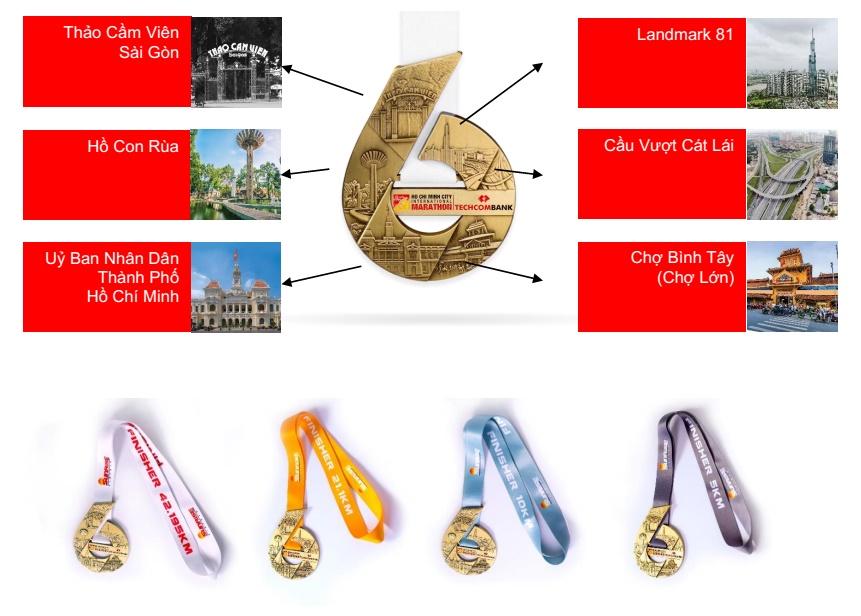 """Giải Marathon Quốc tế Thành phố Hồ Chí Minh Techcombank 2019: """"Một cung đường xanh, một thành phố xanh""""  - Ảnh 1"""