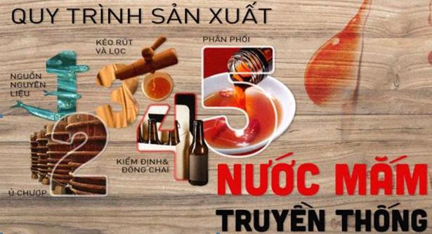Nước Mắm Cá Cơm Cà Ná – Tinh hoa nước mắm truyền thống Việt  - Ảnh 1