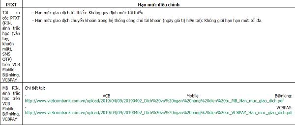 Vietcombank triển khai phương thức xác thực bằng mã PIN, mở rộng phương thức xác thực sinh trắc học trên VCB Mobile B@nking  - Ảnh 2