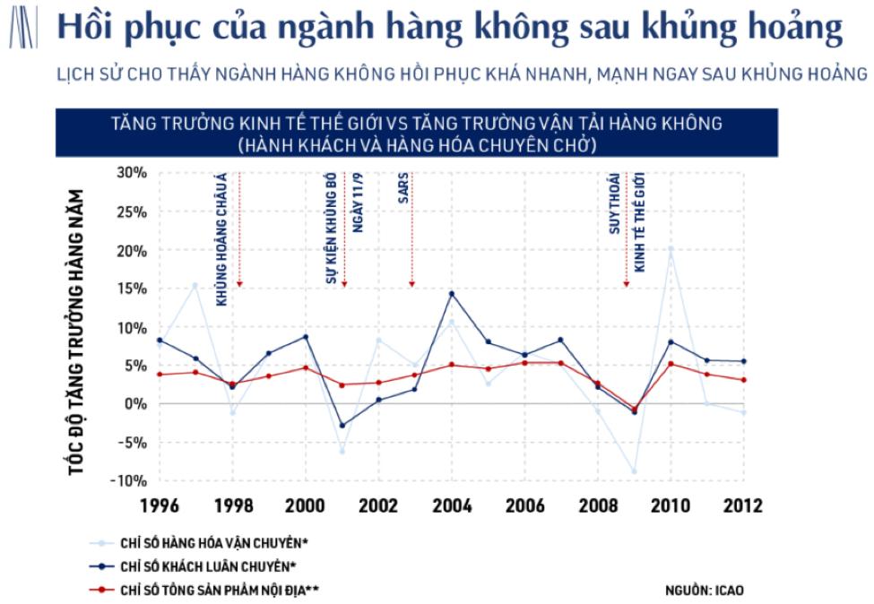 """Ông Trịnh Văn Quyết: """"Bamboo Airways giữ vững mục tiêu thị phần 30% với đội bay 40 chiếc năm 2020""""  - Ảnh 2"""