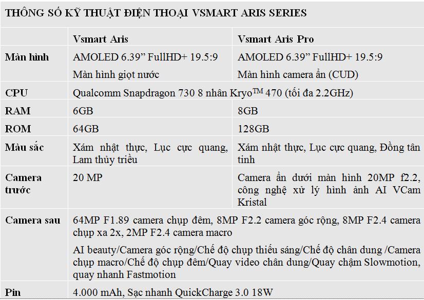 VinSmart ra mắt Aris Pro – Điện thoại camera ẩn đầu tiên tại Việt Nam - Ảnh 6