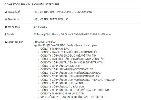Sự nghiệp kinh doanh đáng nể của sao Việt: Loạt doanh nghiệp trăm tỷ của diễn viên Chi Bảo - Ảnh 2
