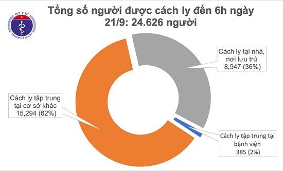 Đã 19 ngày, Việt Nam không ghi nhận ca mắc COVID-19 ở cộng đồng - Ảnh 1