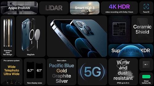 Chi tiết 2 siêu phẩm mới nhất iPhone 12 Pro và iPhone 12 Pro Max của nhà Táo Khuyết - Ảnh 5