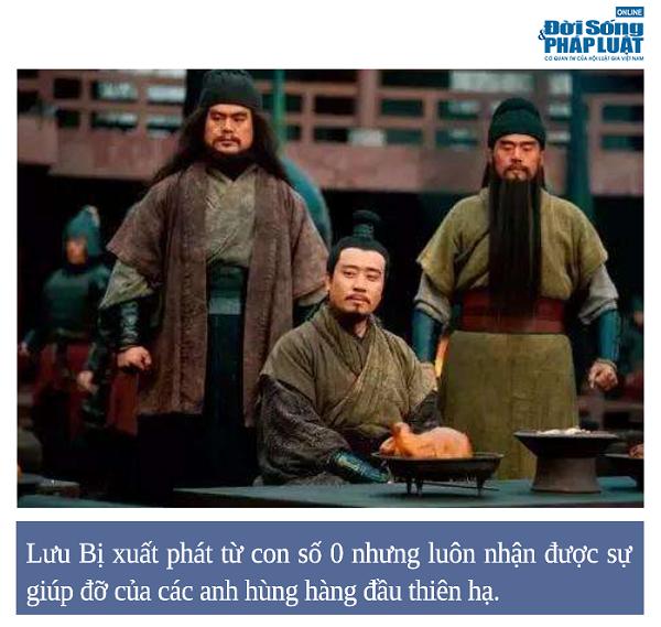 Tam Quốc Diễn Nghĩa: Lưu Bị và Tào Tháo, ai mới đích thực là hiêu hùng thời loạn thế? - Ảnh 1