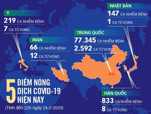 Thêm 3 trường hợp tử vong vì Covid-19 mới được xác nhận tại Iran - Ảnh 2