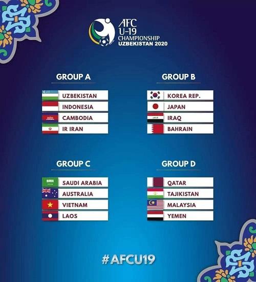 Bốc thăm VCK U19 châu Á 2020: Việt Nam vào bảng khó - Ảnh 1