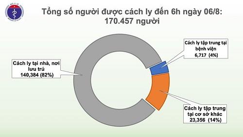 Thêm 4 ca mắc mới liên quan đến Đà Nẵng, Việt Nam có 717 bệnh nhân Covid-19 - Ảnh 3